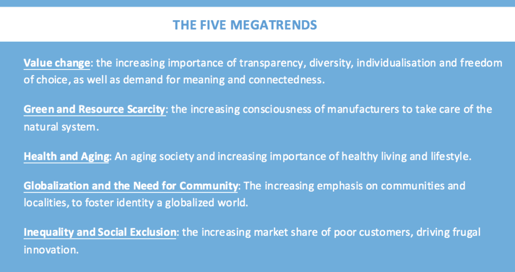 manufacturing-megatrends
