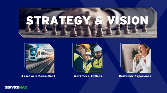 strategy & vision