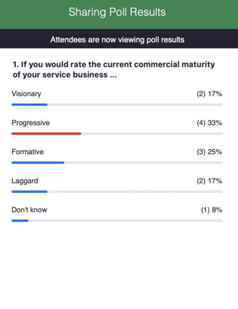 Maximize roundtable poll